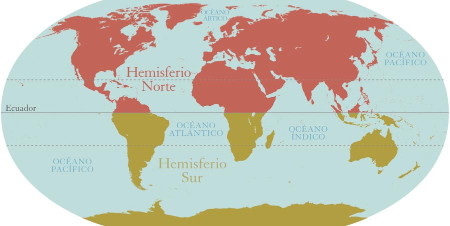 Hemisferio Norte y Hemisferio Sur