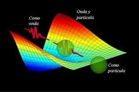 La luz como ondas-partículas