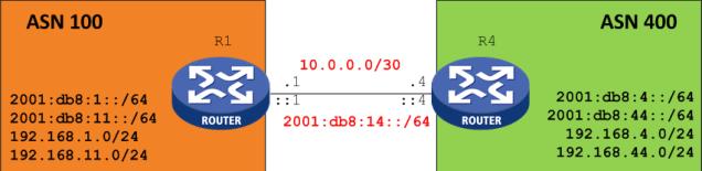 BGP Comware 7