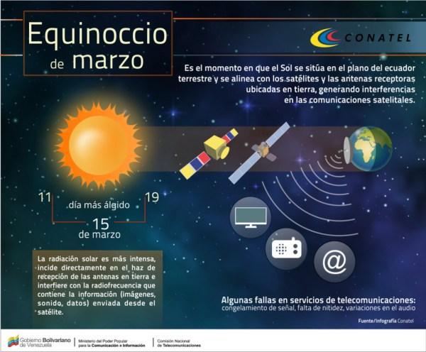 160310_INFOGRAFIA-Equinoccio