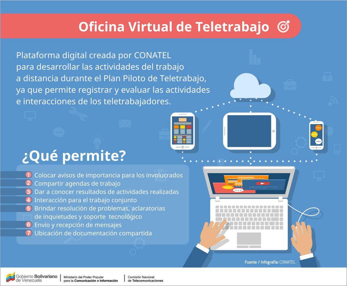 oficina virtual de teletrabajo espacio de interacci n
