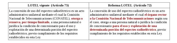 conatel-articulos-reforma-lotel