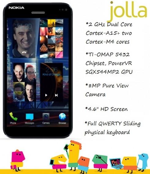 Nokia Jolla Smartphone With Sailfish OS Pictured in Fresh Render by Sanjaya Kanishka