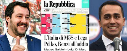 Matteo Salvini und Luigi Di Maio