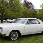 Auction Results And Sales Data For 1965 Chevrolet Chevelle Malibu