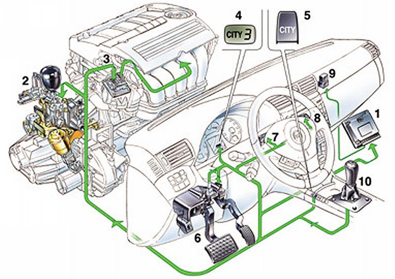 Interior Fuse Box Location 2005 2011 Fiat Grande Punto 2007 – Evo 8 Panel Interior Fuse Box Location