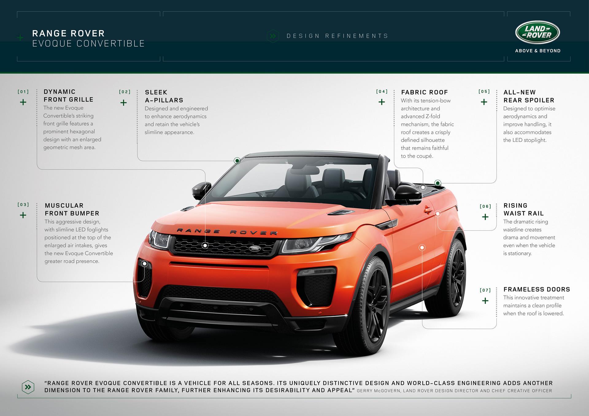 2016 Land Rover Range Rover Evoque Convertible conceptcarz