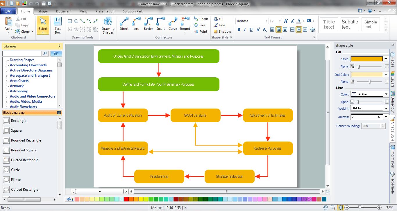 Block Diagram Maker Software Radio Wiring Diagrams Functional Free Download Auto Electrical U2022 Rh 6weeks Co Uk