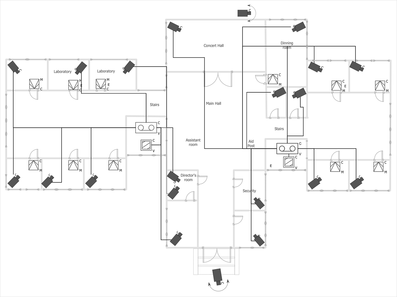 Create A Cctv Schematic Diagram