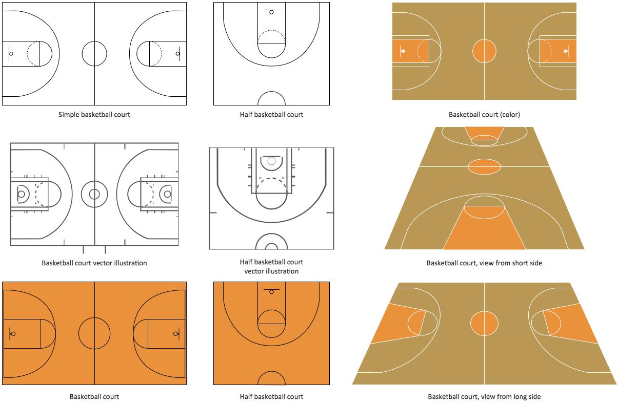 7 Langkah Mudah Membangun Lapangan Bola Basket Di Rumah Cat Lantai