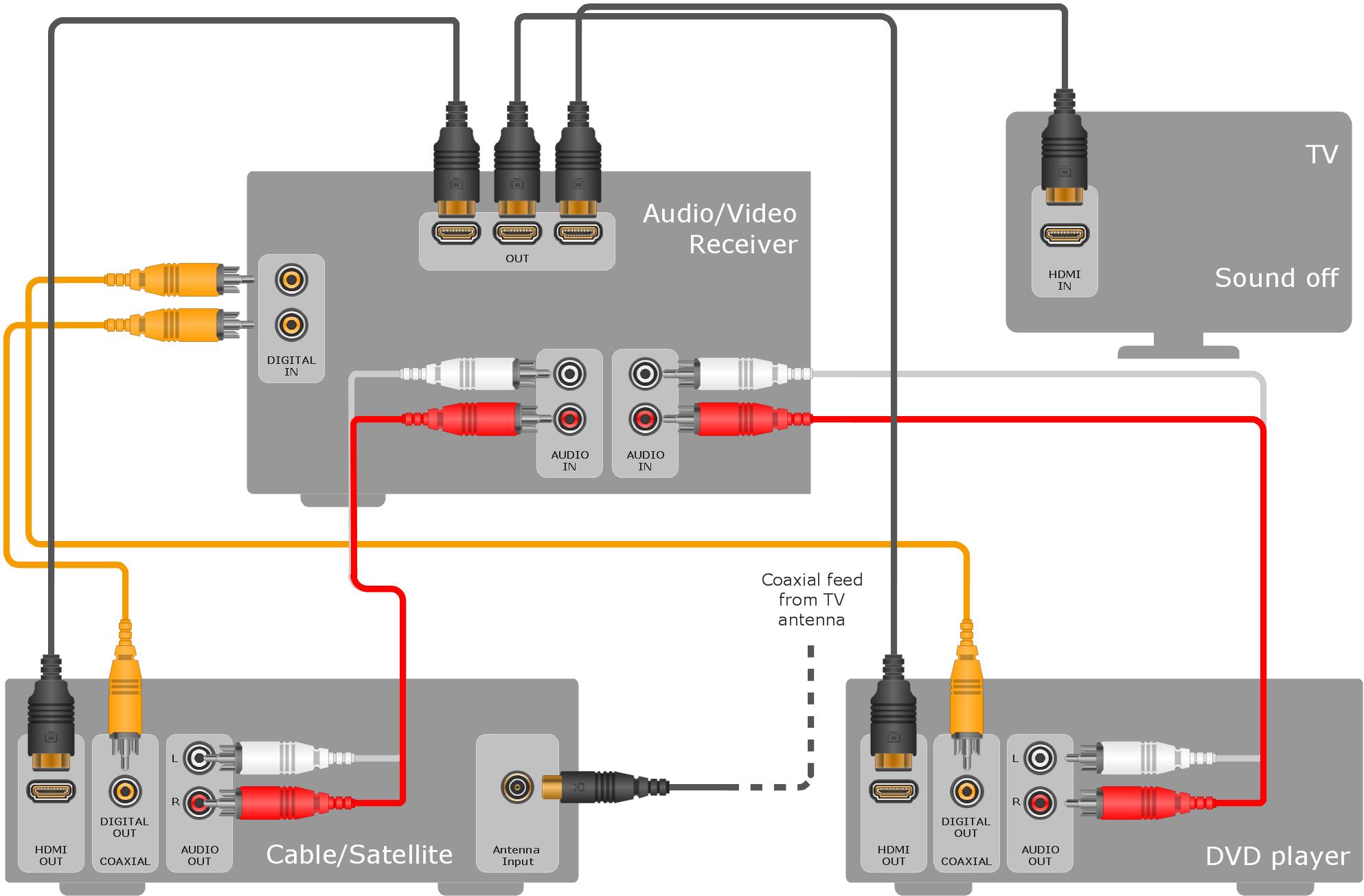 Whole house sound system