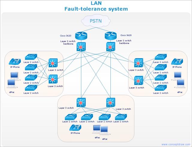 Computer Network Diagram