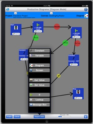 Productive Diagrams | Top ipad Diagramming Apps