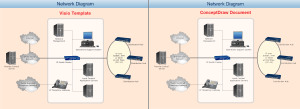 ConceptDraw as an alternative to MS Visio for MAC and PC