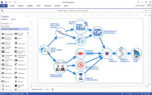 Create Visio Workflow Diagram| ConceptDraw HelpDesk