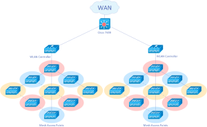 Wireless Network Drawing | ConceptDraw DIAGRAM is an