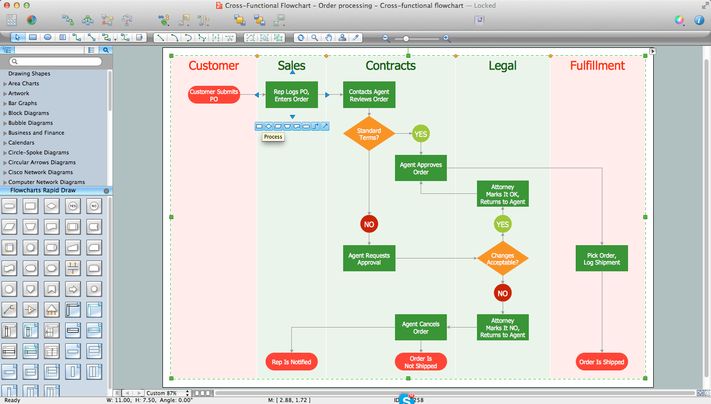 Awesome 85 outstanding online uml diagram tool gallery the best make flow chart online gallery free any chart examples geenschuldenfo Images