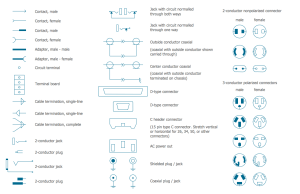 Electrical Symbols, Electrical Diagram Symbols