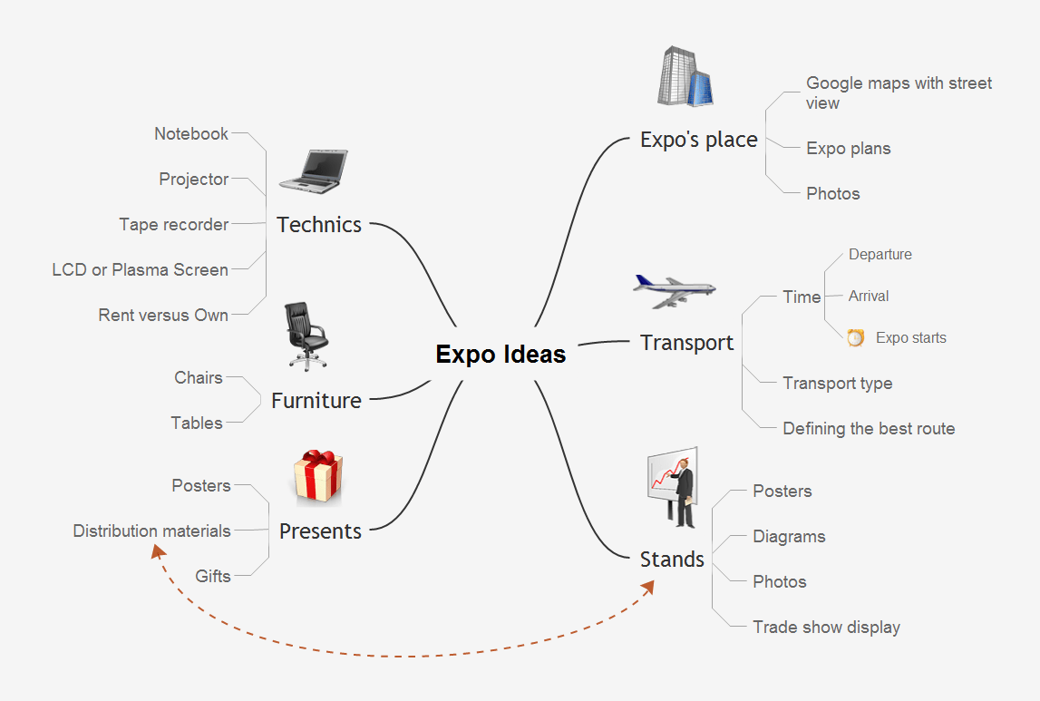 Brainstorm Exchanging Mind Maps With Evernote