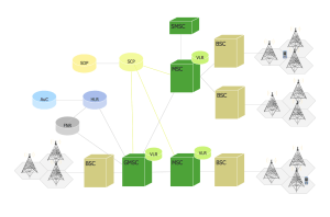 Phone works Computer and Network Examples | Tree Network Topology Diagram