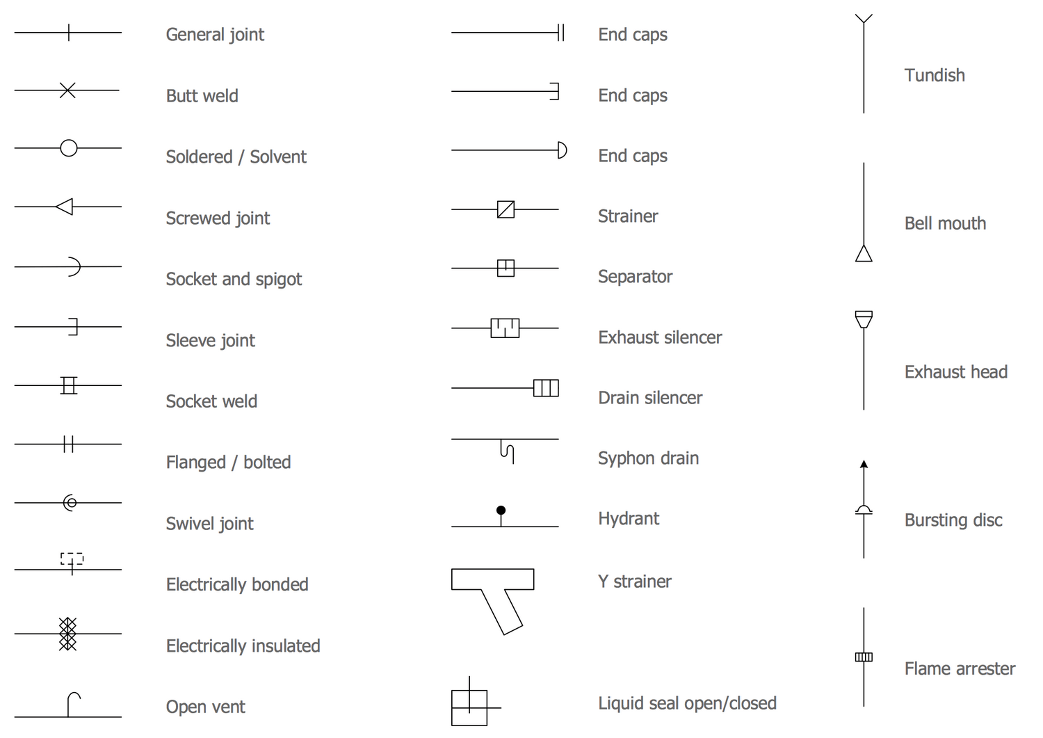 pump pipe schematic symbols