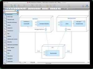 UML Deployment Diagram | Design of the Diagrams | Business