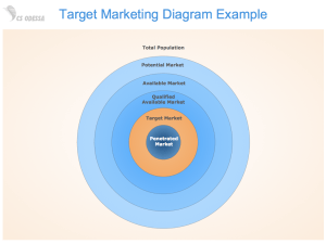 ConceptDraw Samples | Marketing Target & Circular Diagrams