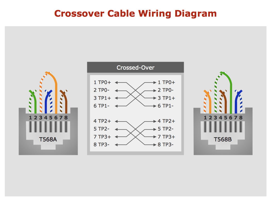 network diagram Crossover Cable Wiring Diagram?resize\\\\\\\\\\\\\\\=665%2C500 crossover cable cat 6 wiring diagram cat 6 ethernet pinout, cat 6 cat 6 crossover wiring diagram at crackthecode.co
