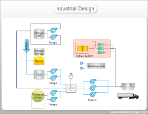 ConceptDraw Samples | Engineering Diagrams