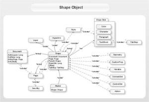 ConceptDraw Samples   UML Diagrams