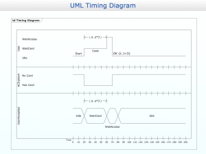 ConceptDraw Samples | UML Diagrams