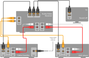 Audio and Video Connectors Solution | ConceptDraw