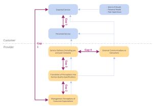Block Diagrams Solution | ConceptDraw