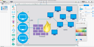 Network Security Diagrams Solution | ConceptDraw