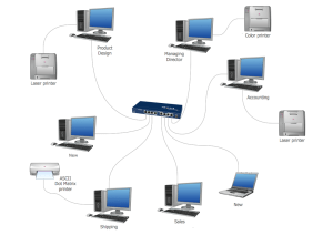Computer Network Diagrams Solution | ConceptDraw