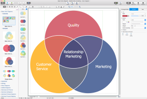 Basic Venn Diagrams Solution | ConceptDraw