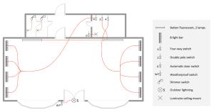 Electric and Tele Plans Solution | ConceptDraw