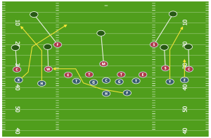 Football Solution | ConceptDraw