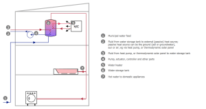 Plumbing and Piping Plans Solution   ConceptDraw