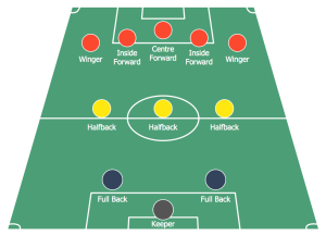 Soccer Solution   ConceptDraw