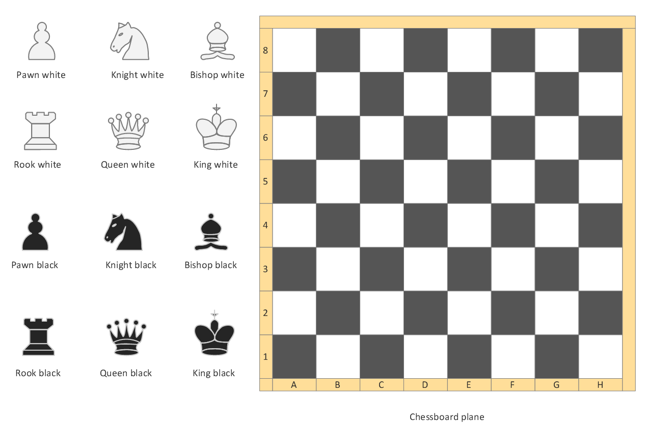 Chess Solution