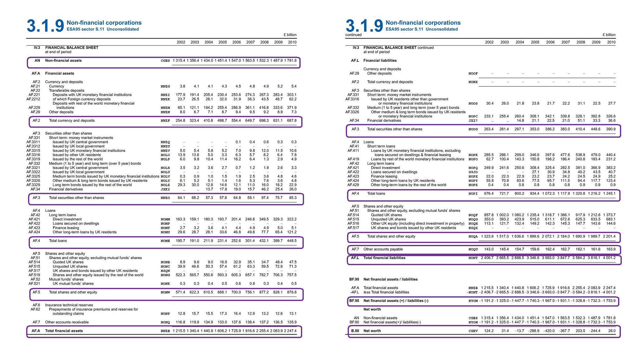 Uk Company Balance Sheet Example