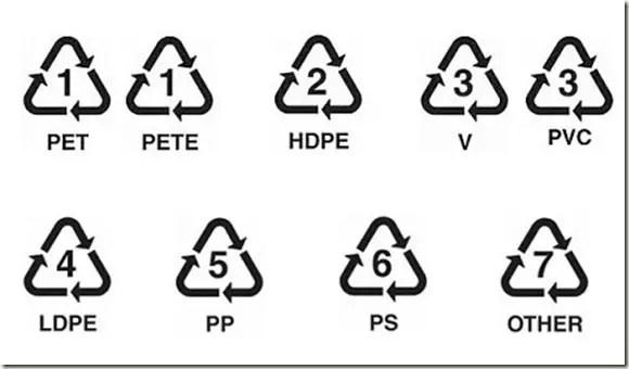 Smbolosreciclajedeplsticos Como diferenciar los diferentes tipos de plásticos reciclados