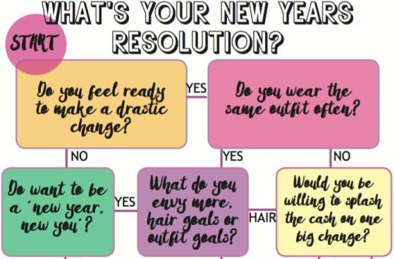 What's your fashion New Years resolution?