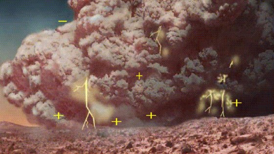 Upcoming Mars missions used to predict dust storms