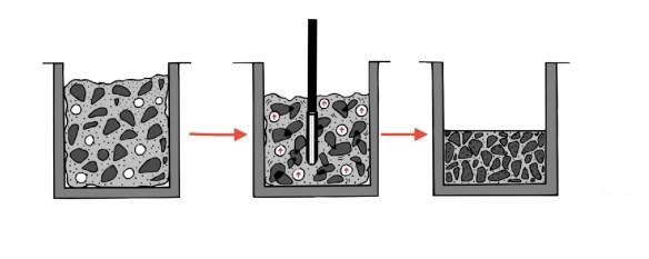 Vibration des bétons