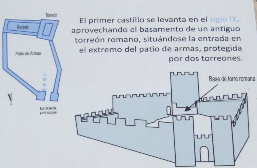 Reconstrucción del castillo de Castrojeriz en los siglos IX-X (Fuente: cartel explicativo del castillo)