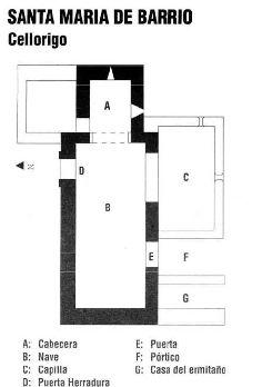Plano de la ermita de Santa María de Barrio en Cellorigo