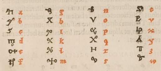 Código criptográfico de Carlomagno