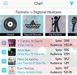 Top 40 Monitor Latino